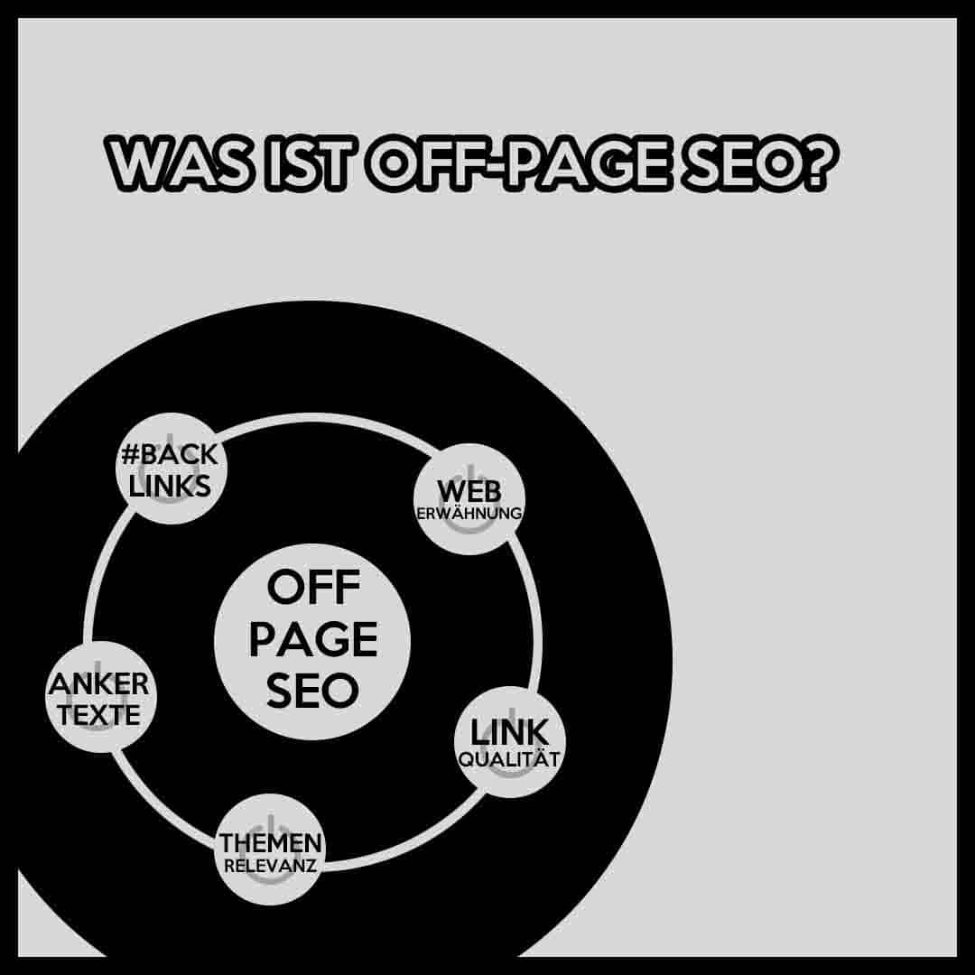 Was Ist OffPage SEO