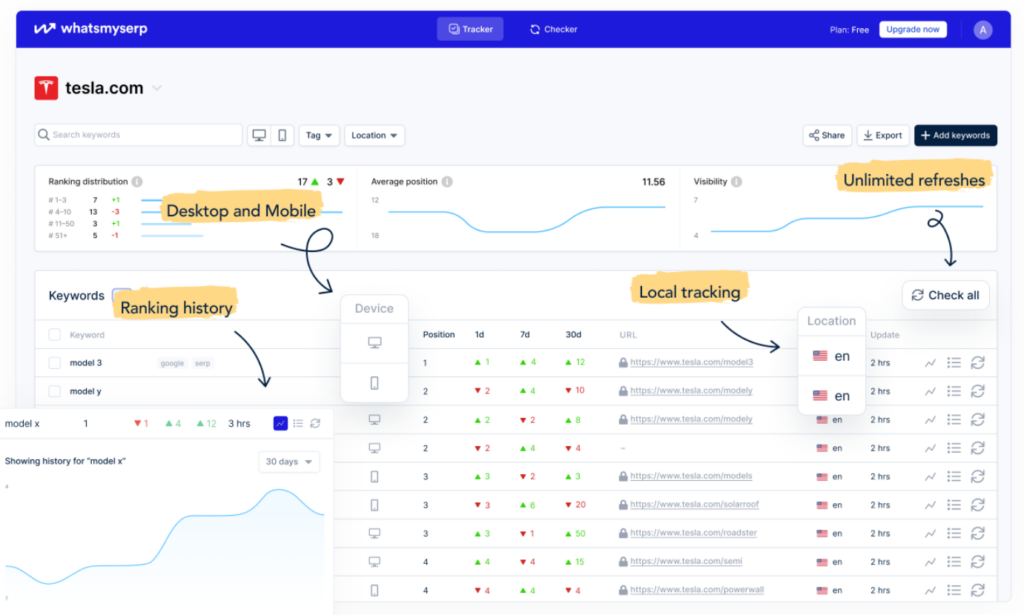 Whatsmyserp keyword tracker